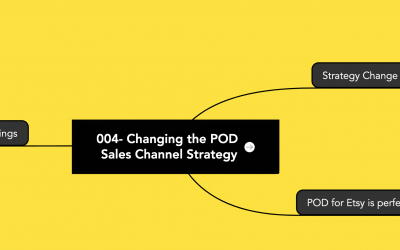 004- Changing the POD Sales Channel Strategy
